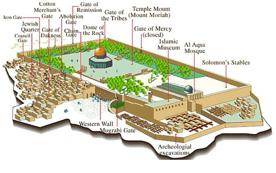 Beautiful Temple Mount Map Galleries - Map Informations - revious.info